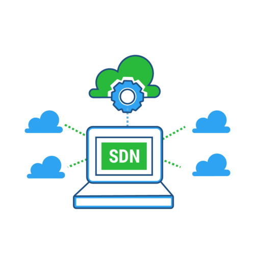 SDN SOLUTION